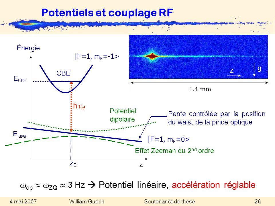 wop  wZQ  3 Hz  Potentiel linéaire, accélération réglable
