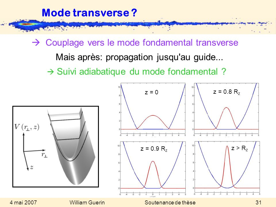  Suivi adiabatique du mode fondamental