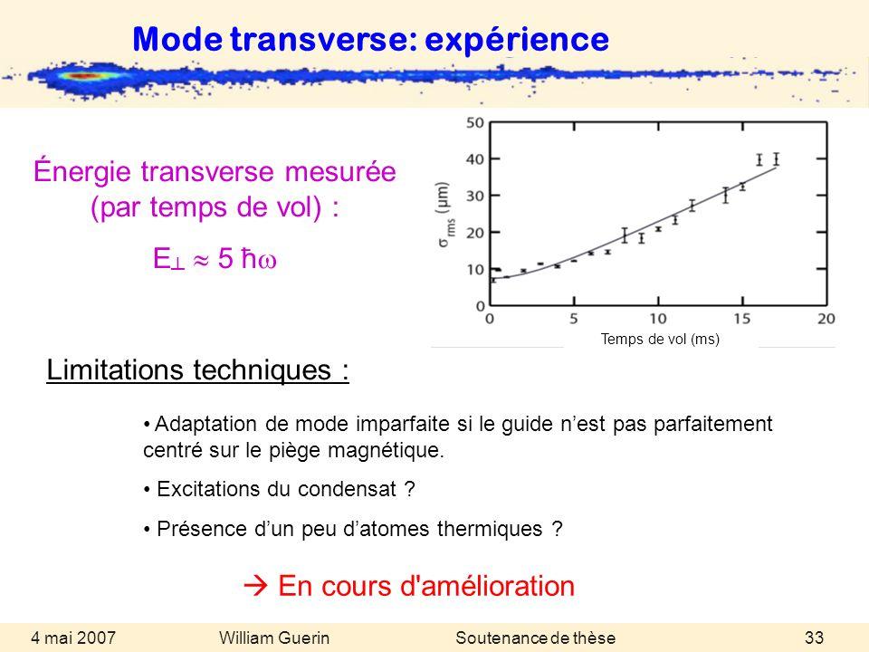 Énergie transverse mesurée (par temps de vol) :