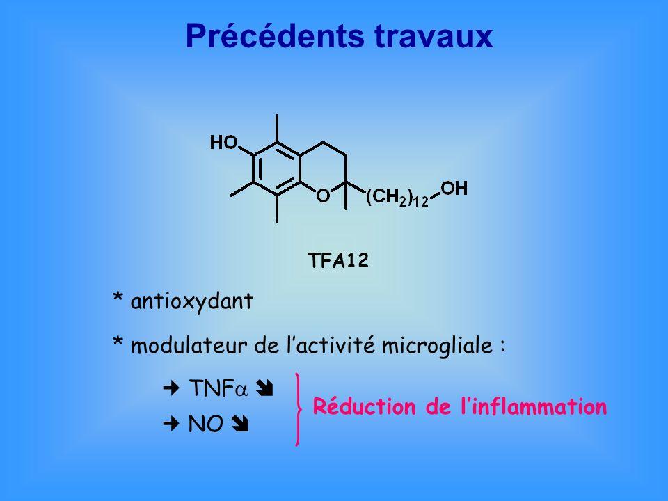 Précédents travaux * antioxydant