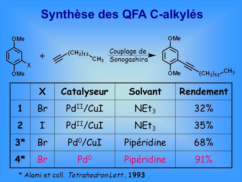 Synthèse des QFA C-alkylés