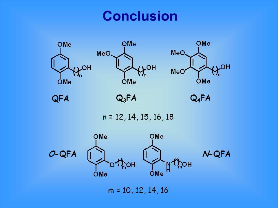 Conclusion QFA Q3FA Q4FA n = 12, 14, 15, 16, 18 O-QFA N-QFA