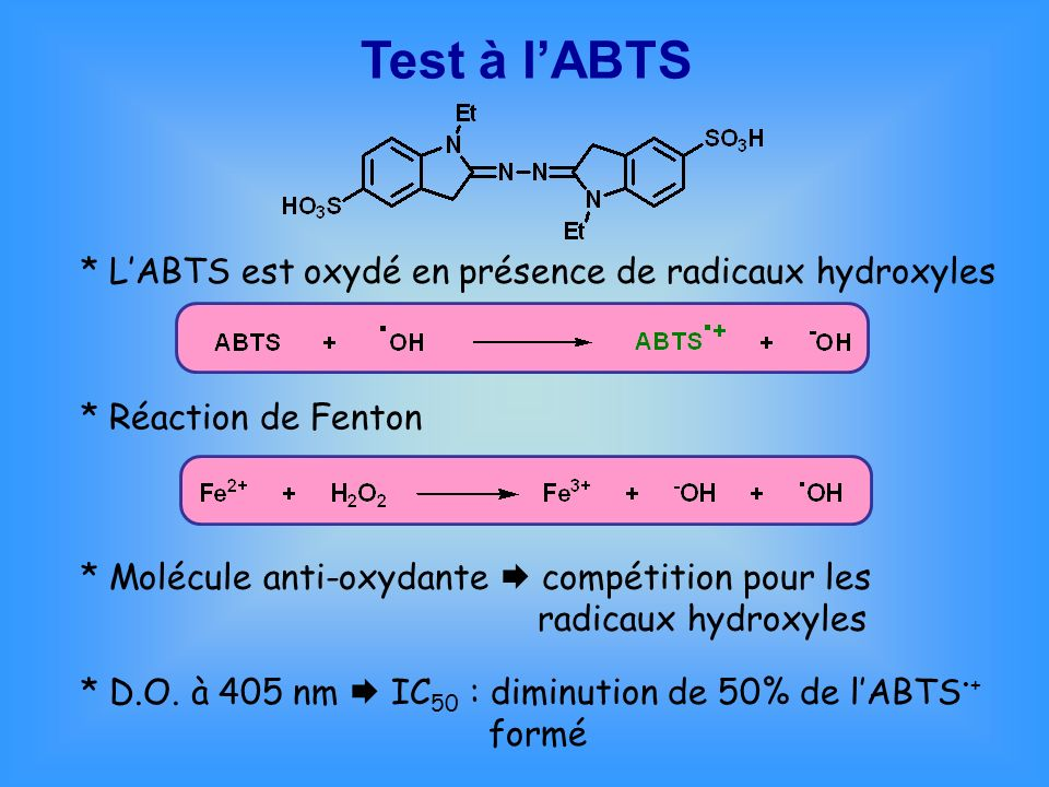 Test à l'ABTS * L'ABTS est oxydé en présence de radicaux hydroxyles