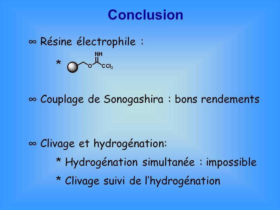 Conclusion ∞ Résine électrophile : *