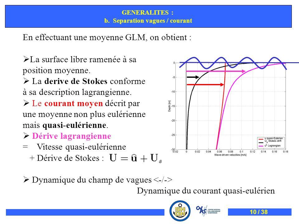 b. Separation vagues / courant
