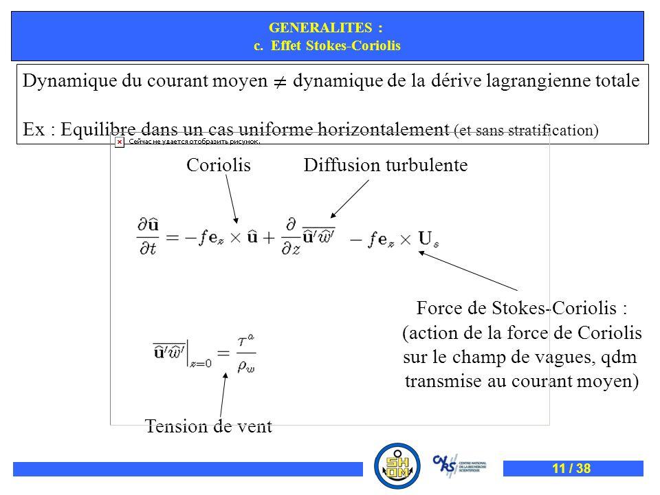c. Effet Stokes-Coriolis