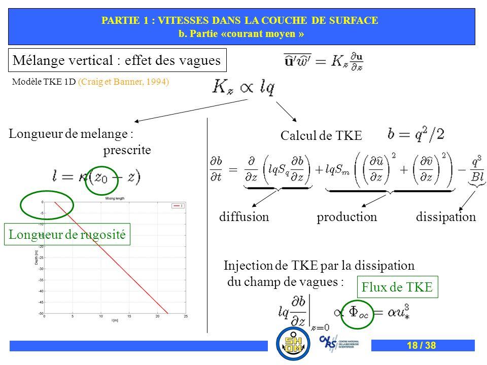 Mélange vertical : effet des vagues
