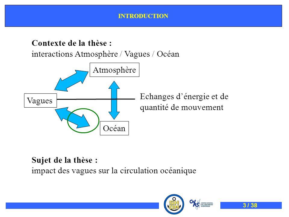interactions Atmosphère / Vagues / Océan