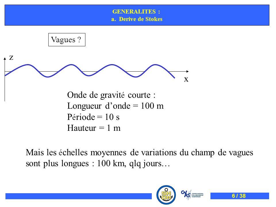 Onde de gravité courte : Longueur d'onde = 100 m Période = 10 s