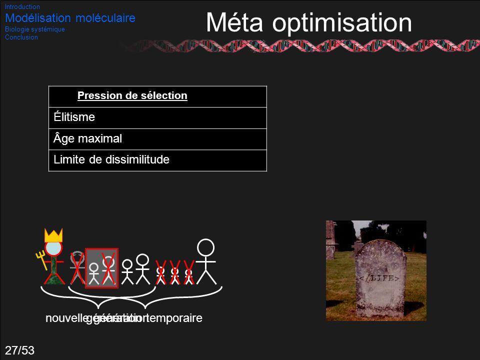 Méta optimisation Modélisation moléculaire Élitisme Âge maximal