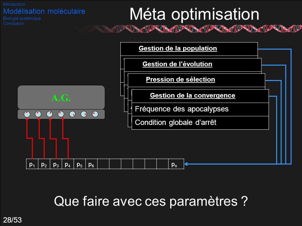 Méta optimisation Que faire avec ces paramètres A.G.