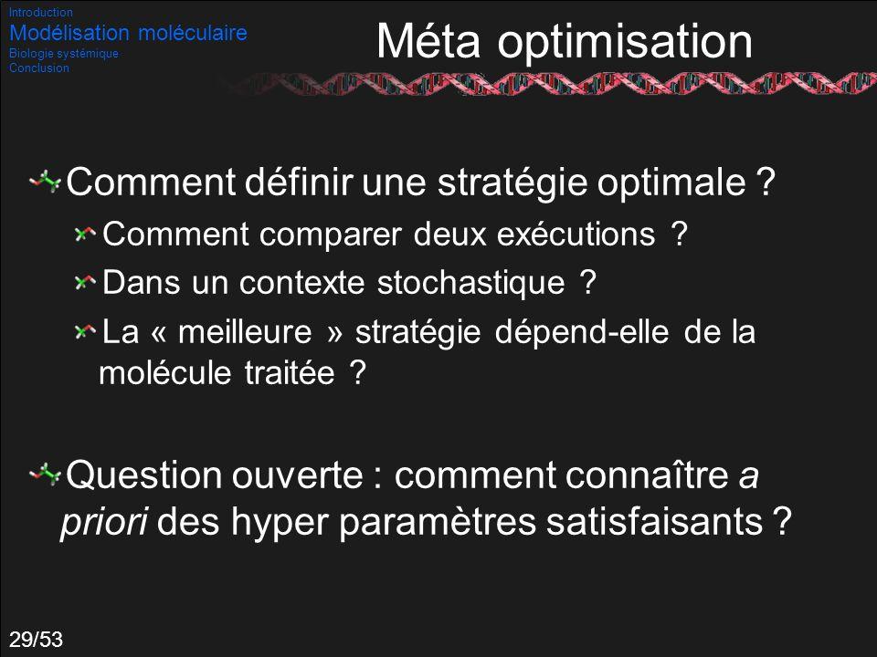 Méta optimisation Comment définir une stratégie optimale