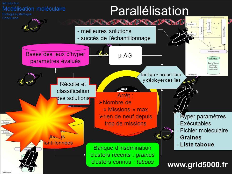 Parallélisation www.grid5000.fr Modélisation moléculaire