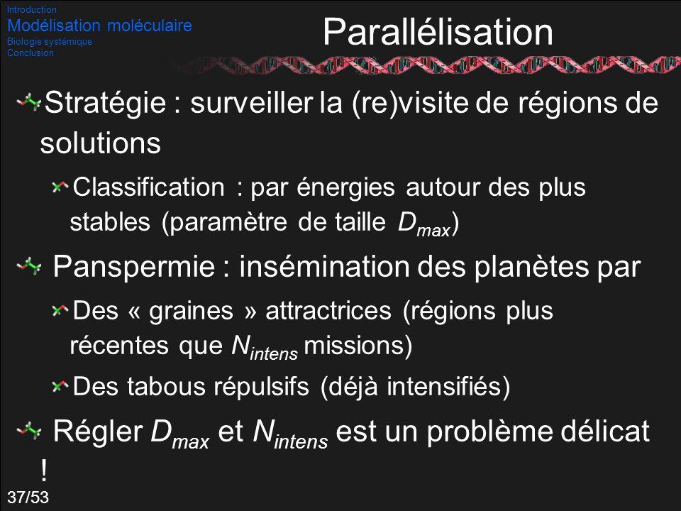 Introduction Modélisation moléculaire. Biologie systémique. Conclusion. Parallélisation.