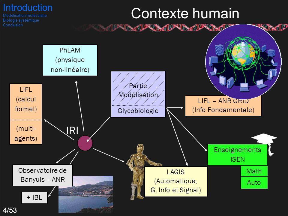 Contexte humain IRI Introduction PhLAM (physique non-linéaire)