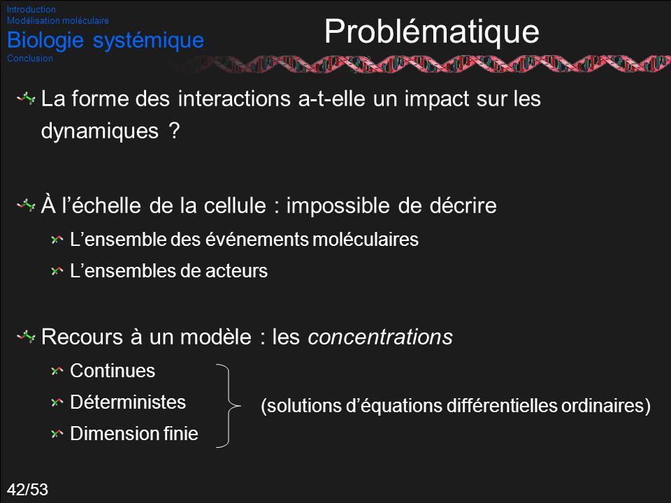 Problématique Biologie systémique