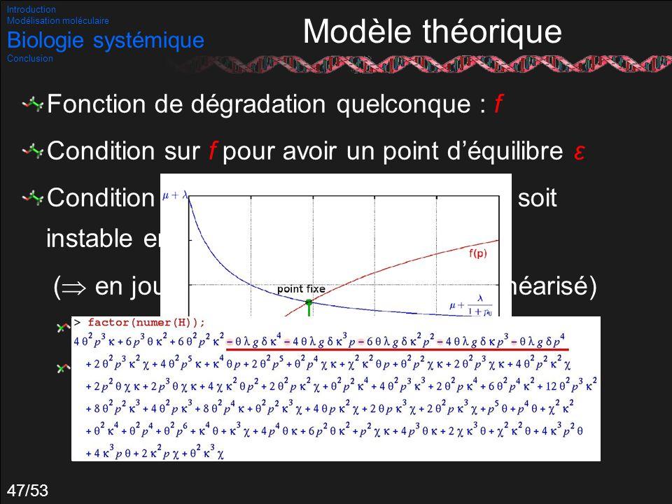 Modèle théorique Fonction de dégradation quelconque : f
