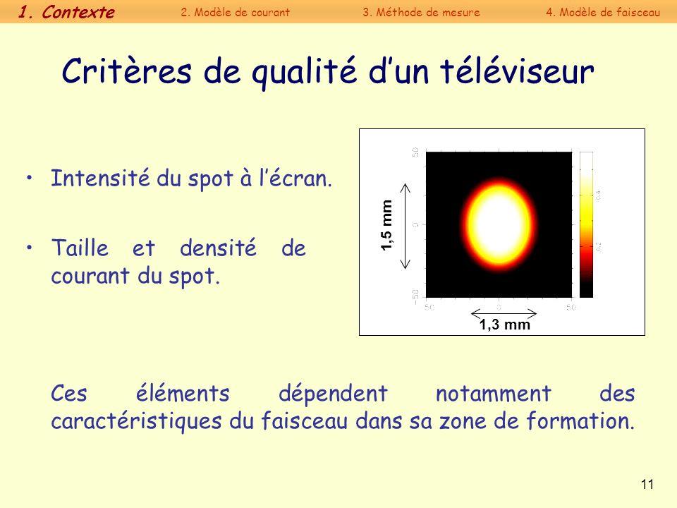 Critères de qualité d'un téléviseur