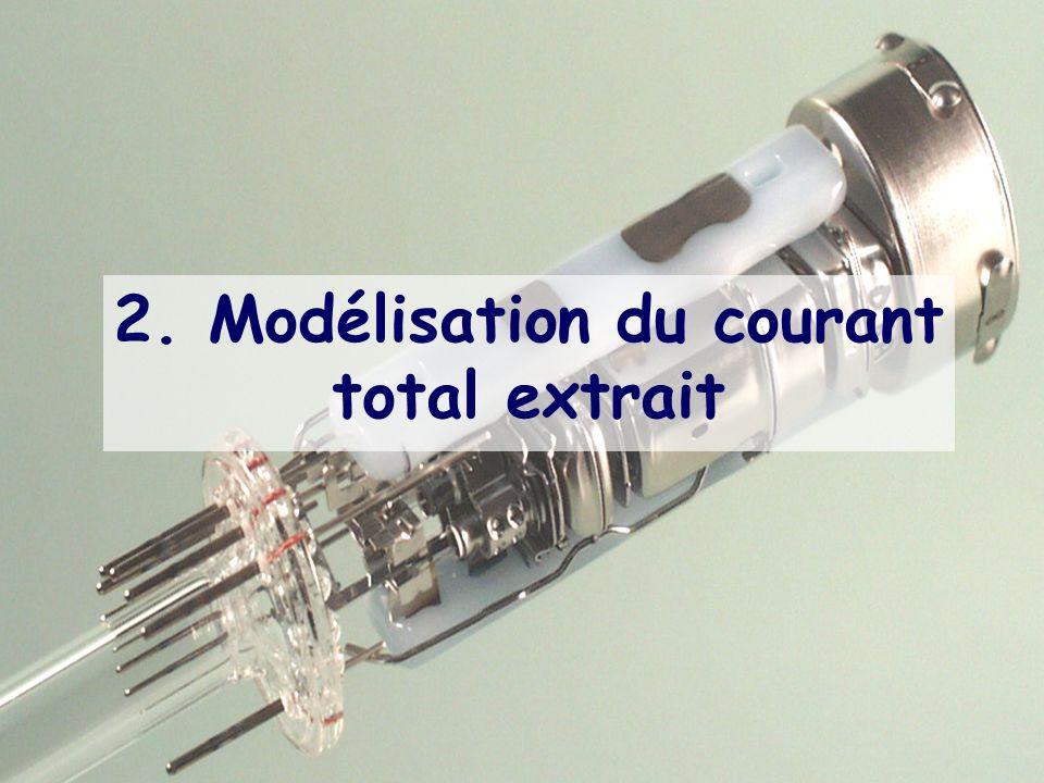 2. Modélisation du courant total extrait