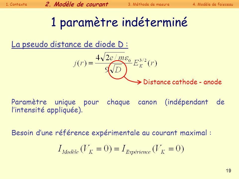 1 paramètre indéterminé