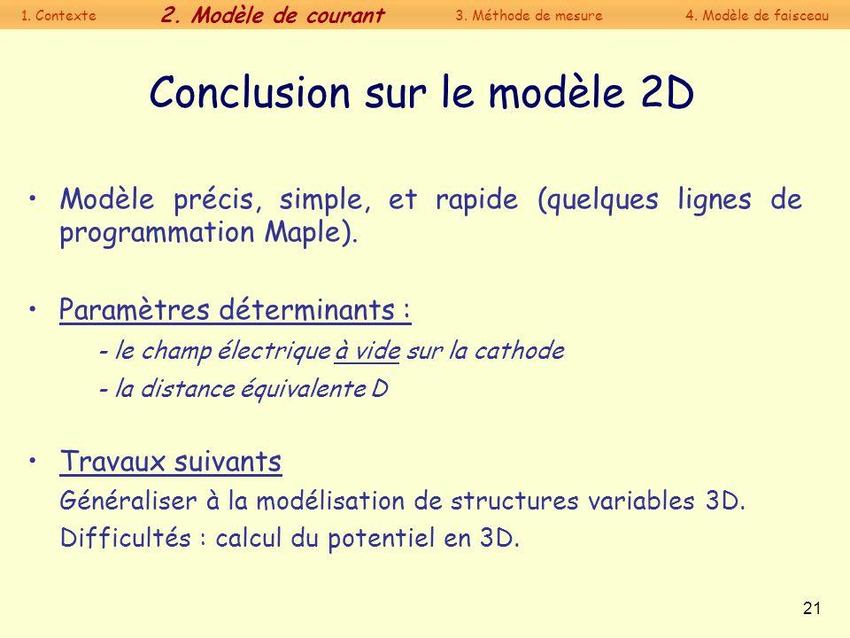 Conclusion sur le modèle 2D