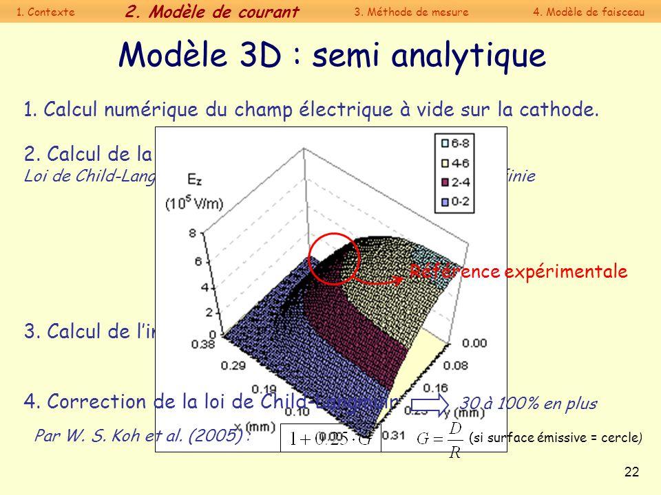 Modèle 3D : semi analytique