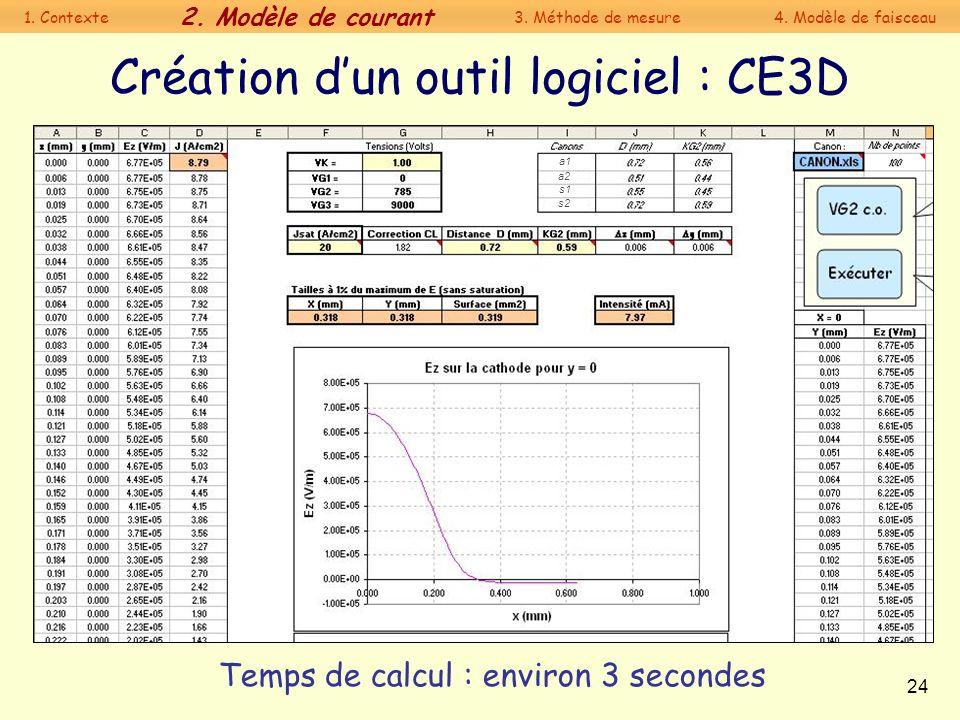 Création d'un outil logiciel : CE3D