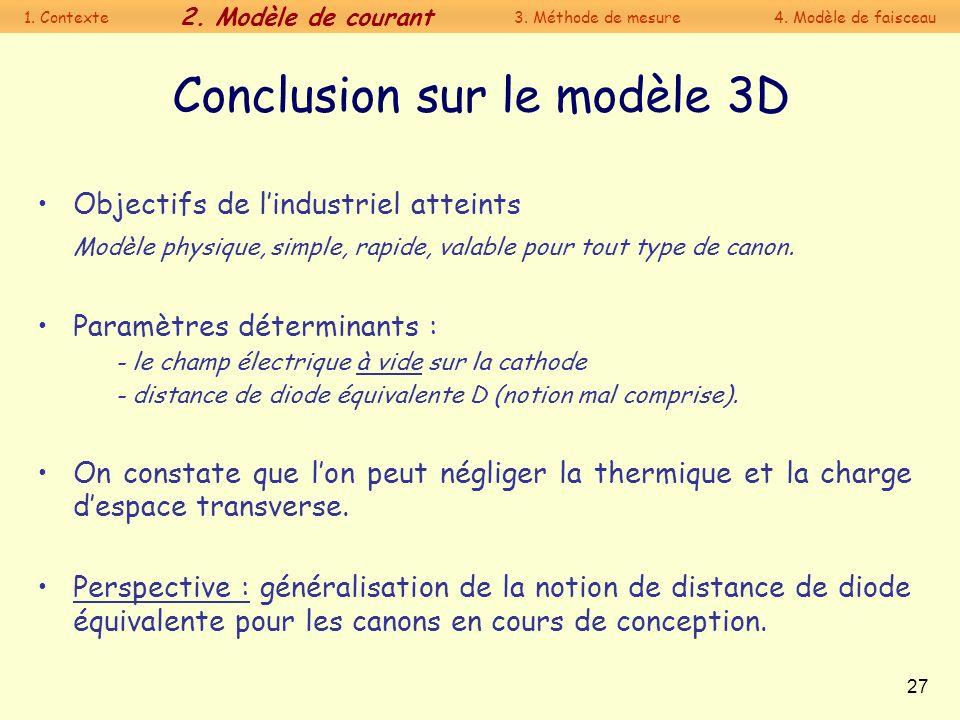 Conclusion sur le modèle 3D