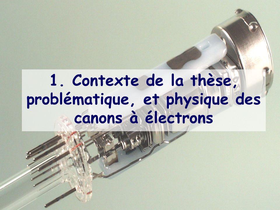 1. Contexte de la thèse, problématique, et physique des canons à électrons