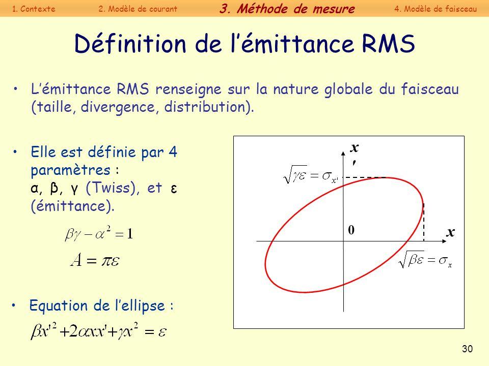Définition de l'émittance RMS