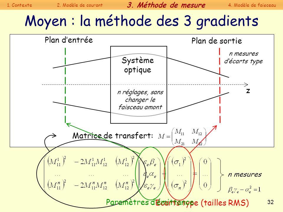 Moyen : la méthode des 3 gradients