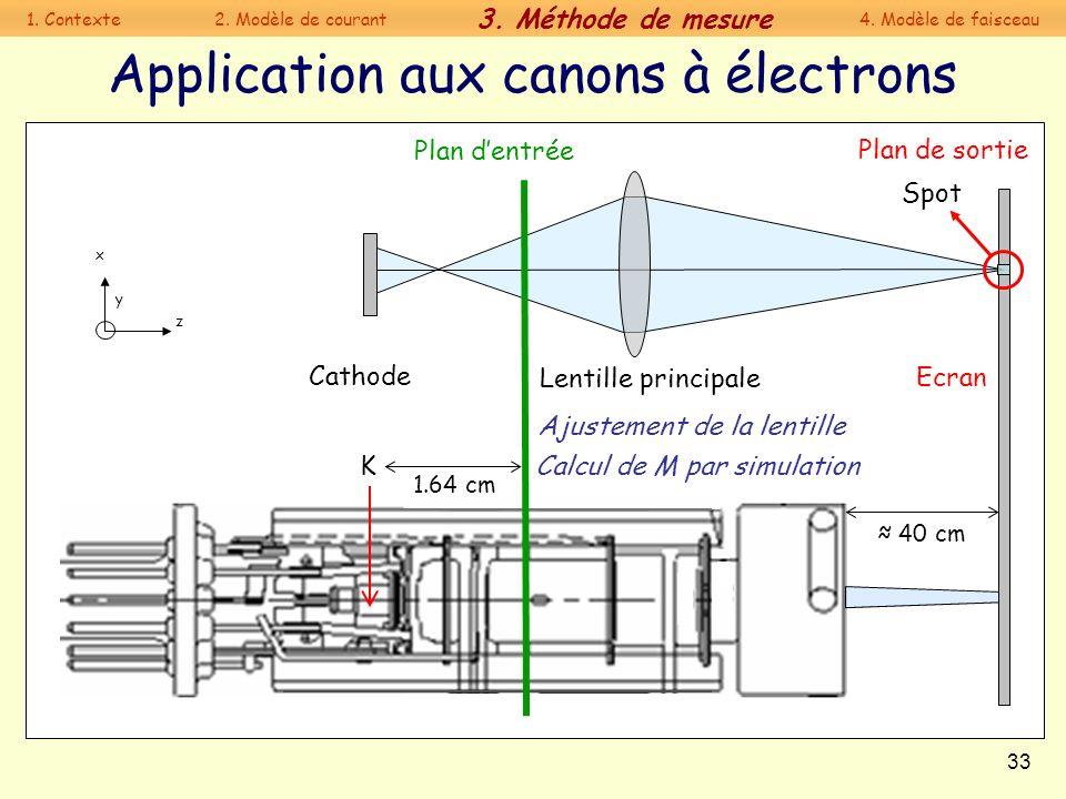 Application aux canons à électrons