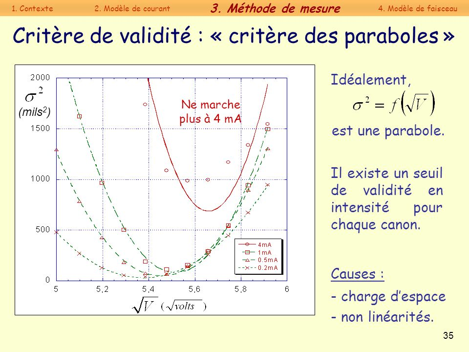 Critère de validité : « critère des paraboles »