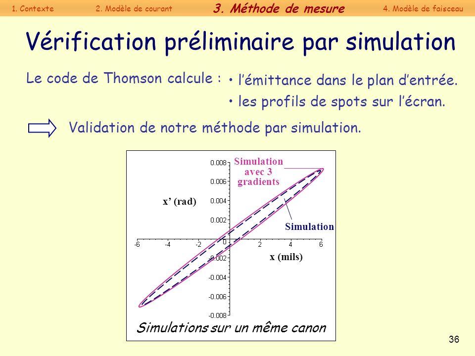 Vérification préliminaire par simulation