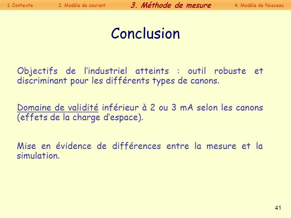 1. Contexte1. Contexte. 2. Modèle de courant. 2. Modèle de courant. 3. Méthode de mesure. 3. Méthode de mesure.