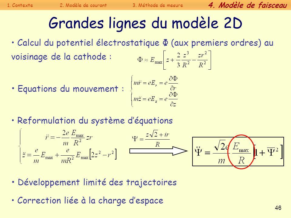 Grandes lignes du modèle 2D
