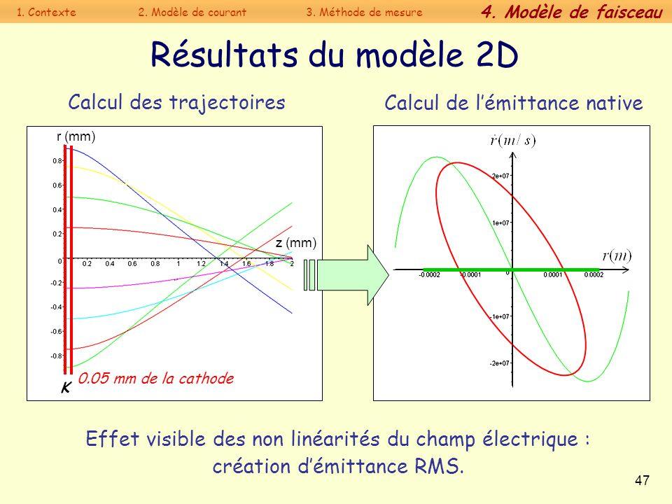 Résultats du modèle 2D Calcul des trajectoires