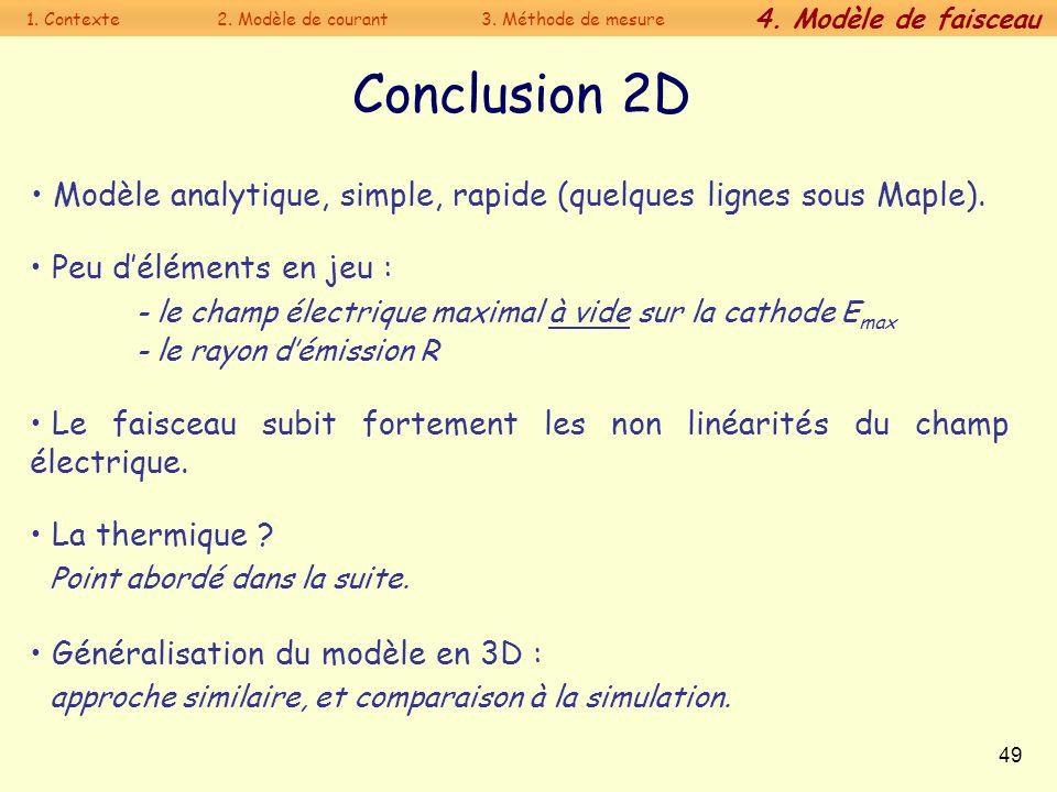 1. Contexte 2. Modèle de courant. 3. Méthode de mesure. 4. Modèle de faisceau. Conclusion 2D.