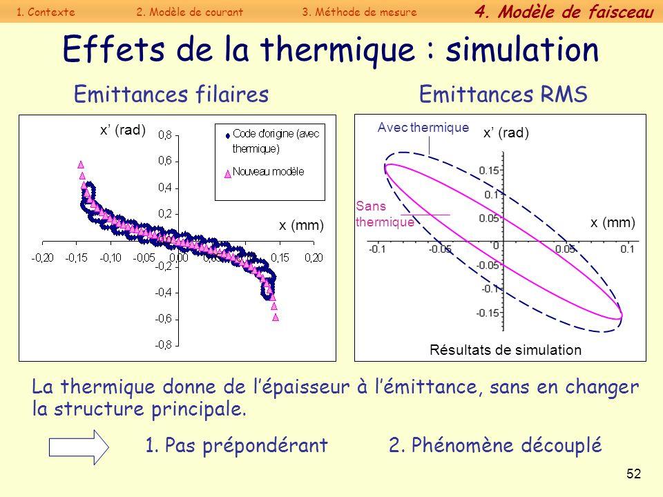 Effets de la thermique : simulation