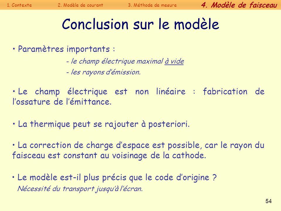 Conclusion sur le modèle