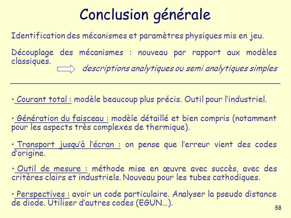 Conclusion générale Identification des mécanismes et paramètres physiques mis en jeu.