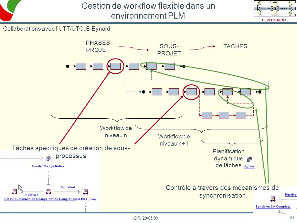 Gestion de workflow flexible dans un environnement PLM