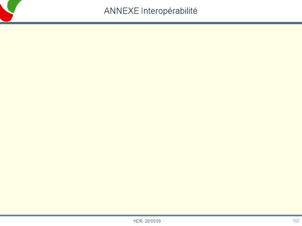 ANNEXE Interopérabilité