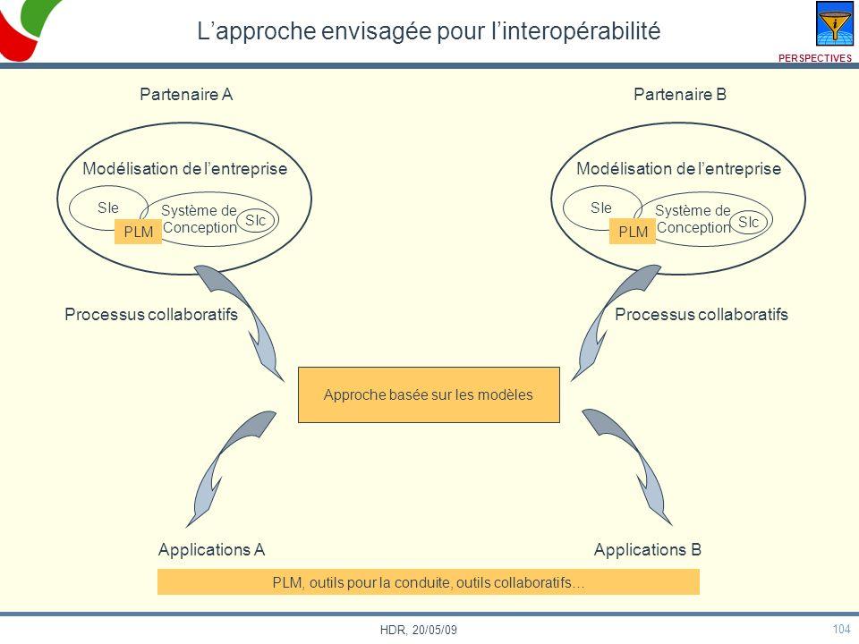 L'approche envisagée pour l'interopérabilité