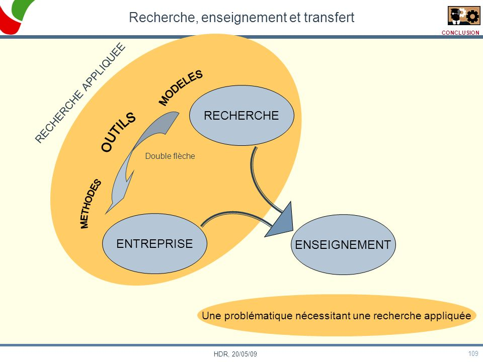 Recherche, enseignement et transfert