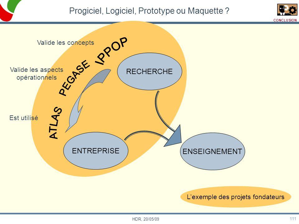Progiciel, Logiciel, Prototype ou Maquette