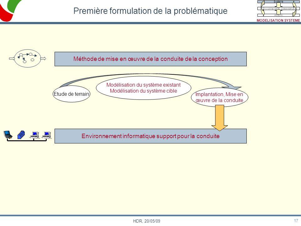 Première formulation de la problématique