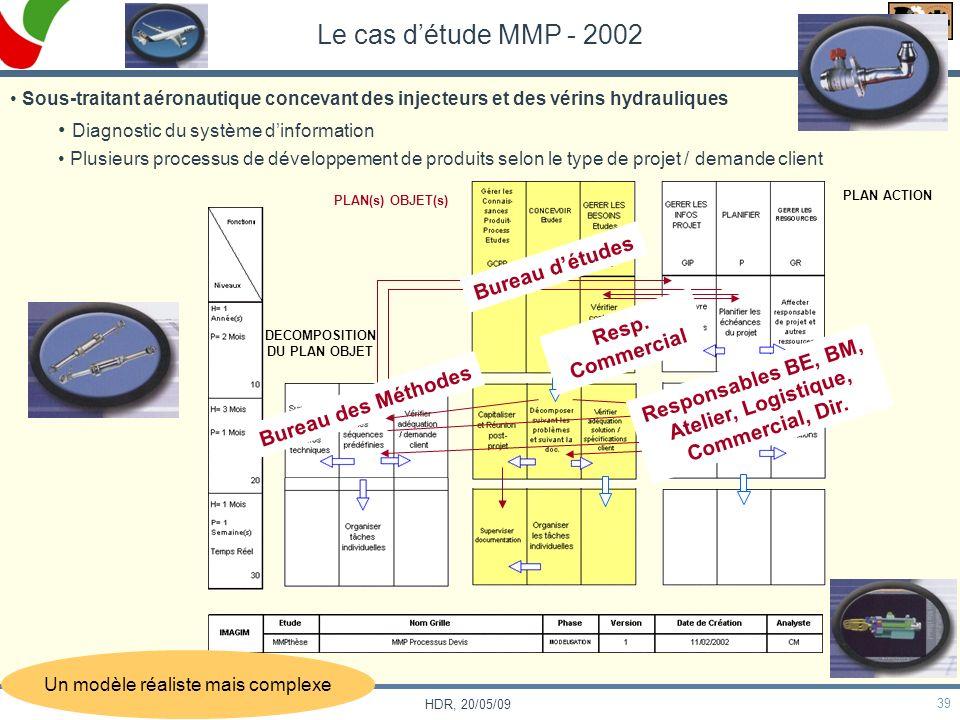 Responsables BE, BM, Atelier, Logistique, Commercial, Dir.