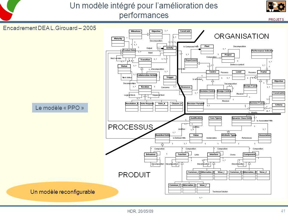 Un modèle intégré pour l'amélioration des performances
