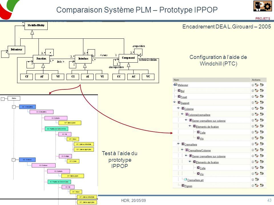 Comparaison Système PLM – Prototype IPPOP